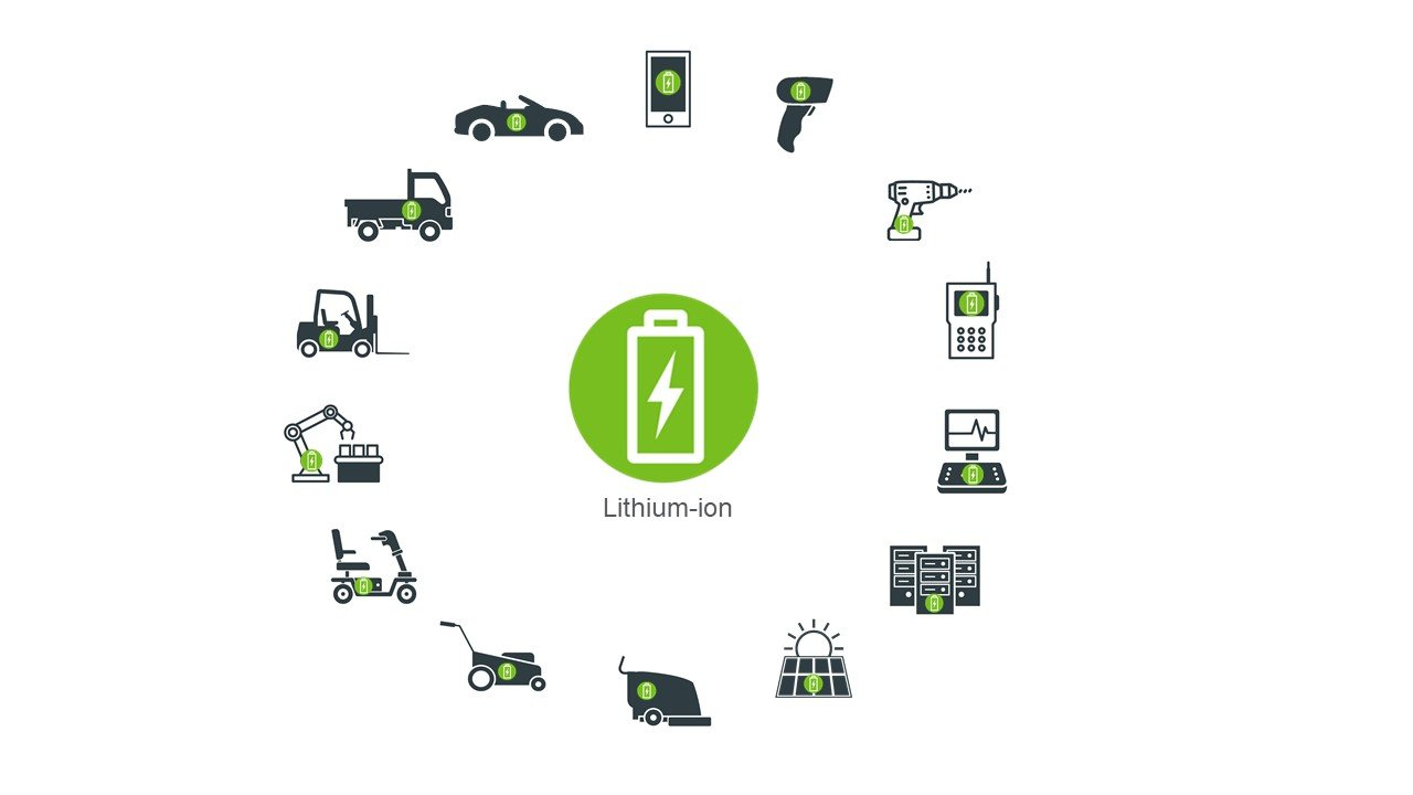Lithium-ion Applications-1
