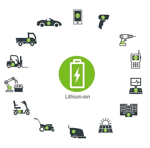 Lithium-ion Applications_2