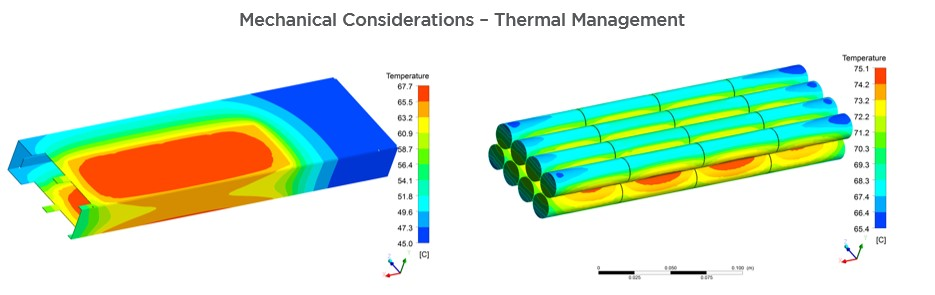 Mechanical Considerations Thermal Management